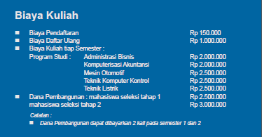 biaya-kuliah-Polma