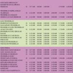 Biaya-Kuliah-UNJ-Jakarta