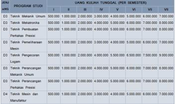 UKT Polman Bandung