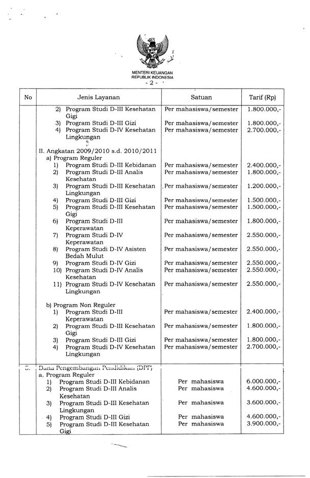 Biaya Kuliah Poltekkes Bandung 1