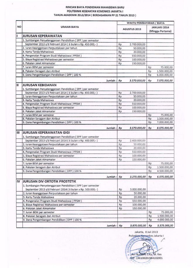 Biaya-Kuliah-Poltekkes-I-Jakarta-