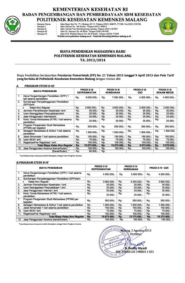 Biaya-Kuliah-Poltekkes-Malang