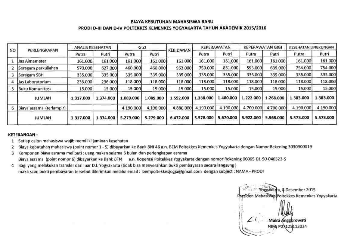 Biaya Seragam Poltekkes Yogyakarta