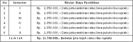 Biaya-Kuliah-ATK