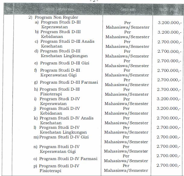 biaya-kuliah-poltekkes-makassar-2016