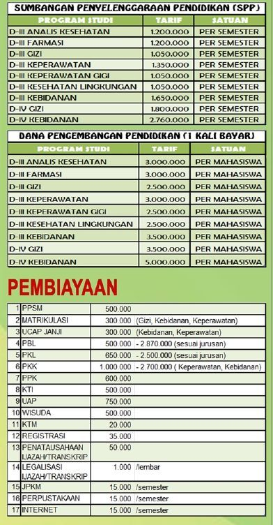 Biaya-Kuliah-Poltekkes-Medan