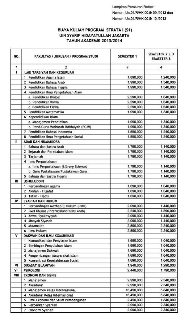 Biaya-Kuliah-UIN-Jakarta
