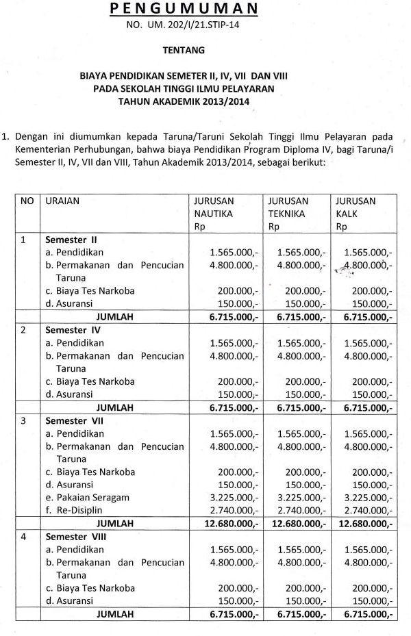 Biaya-STIP-Jakarta