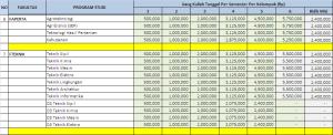 Biaya Kuliah Universitas Riau - UNRI  Info Biaya Kuliah