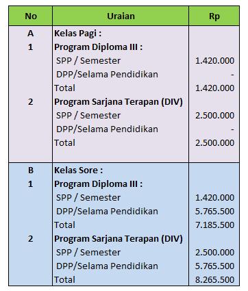Biaya-Pendidikan-Polsri-Palembang