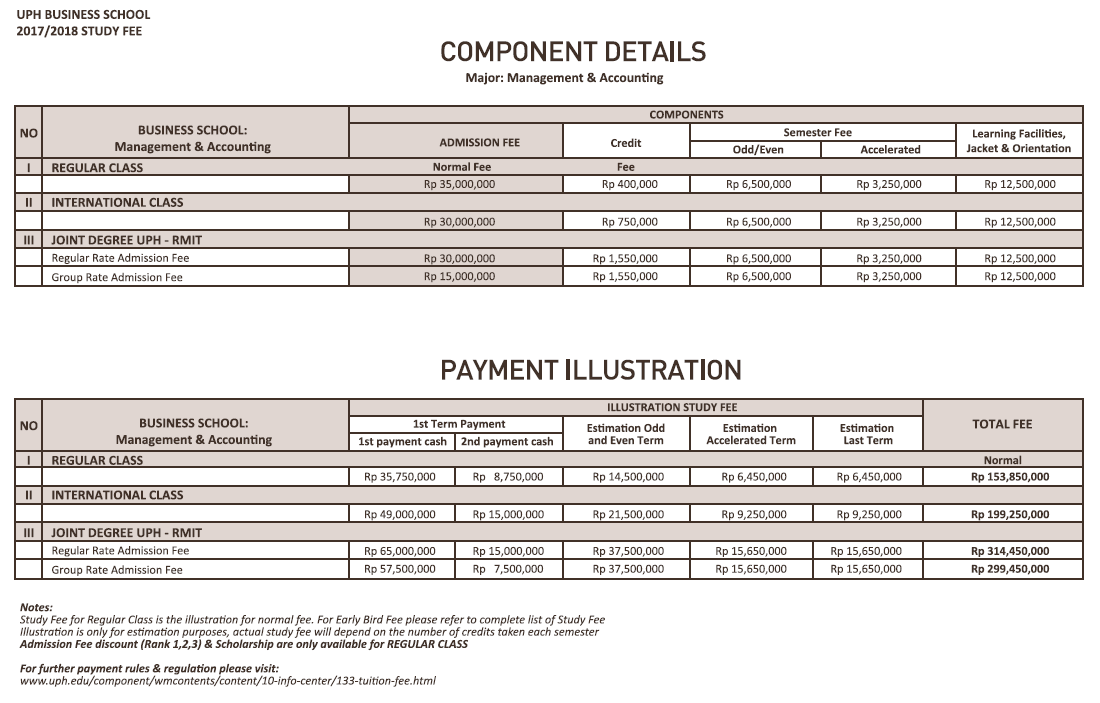 biaya-kuliah-uph-business-school