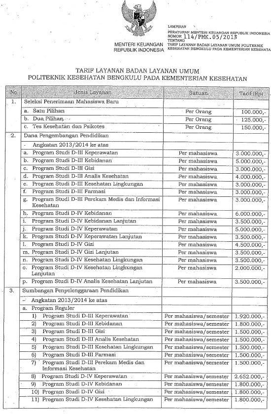Biaya Kuliah Poltekkes Bengkulu_0001