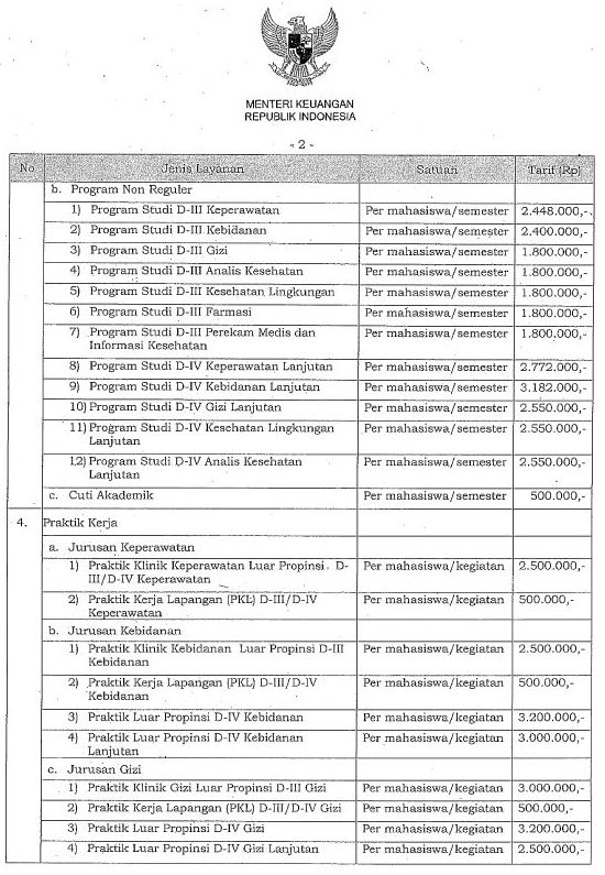 Biaya Kuliah Poltekkes Bengkulu_0002