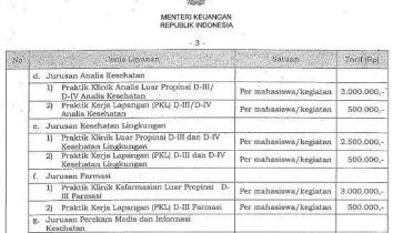 Biaya Kuliah Poltekkes Bengkulu_0003