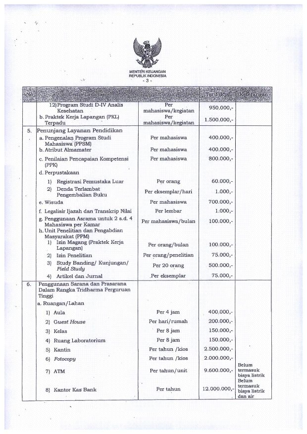 Biaya Kuliah Poltekkes Tanjung Karang (2)