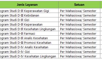 Uang Kuliah Poltekkes Bandung