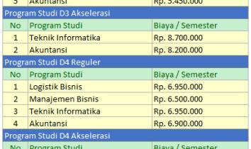 Biaya Kuliah Poltekpos Bandung