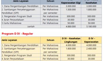 Biaya Kuliah Poltekkes Banjarmasin