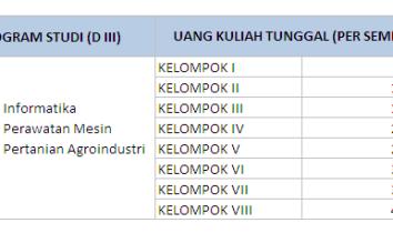 Biaya Kuliah Politeknik Subang