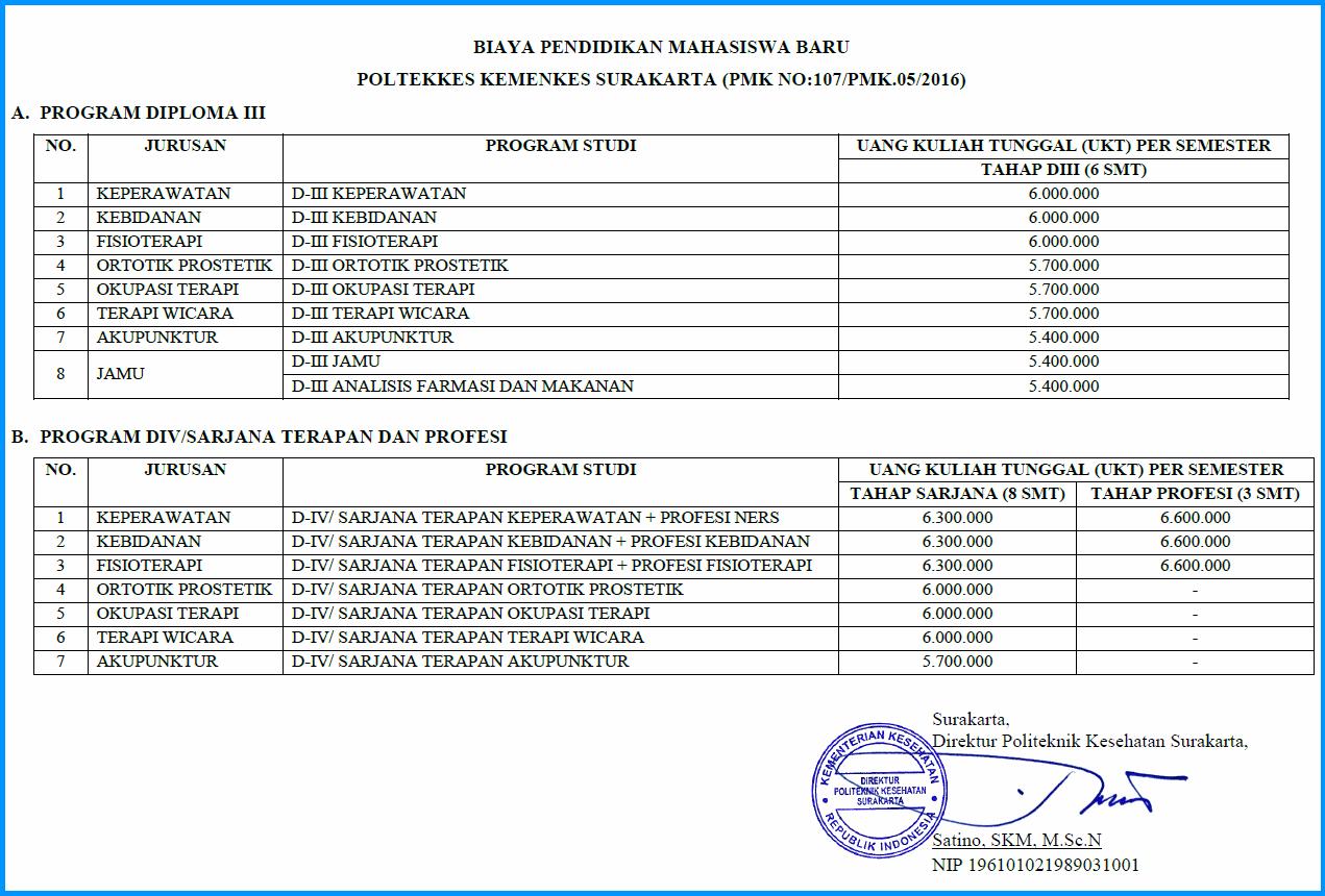 Biaya pendidikan Poltekkes Surakarta semenjak Tahun Ajaran  Biaya Kuliah Poltekkes Surakarta
