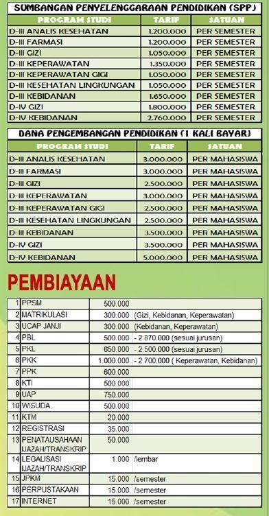 Biaya Kuliah Poltekkes Medan 2021 Info Biaya Kuliah