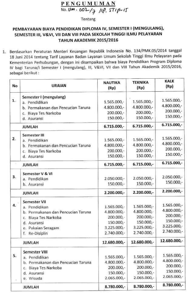 Biaya Kuliah STIP Jakarta 2015 - 2016