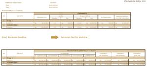 Biaya Kedokteran UPH