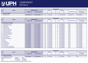 Biaya Kuliah UPH 2016 - 2017