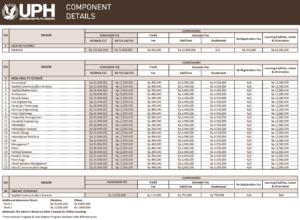 biaya-kuliah-uph-2017-component-details