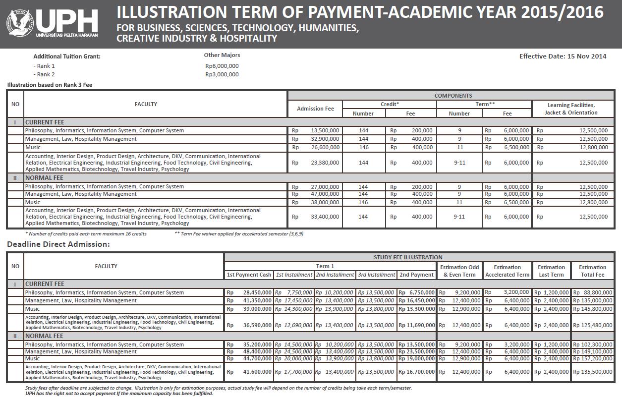 Biaya Kuliah UPH