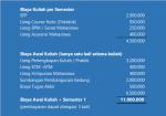 Biaya Kuliah POLMAN Ceper