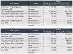 Biaya Kuliah Poltekkes Banten